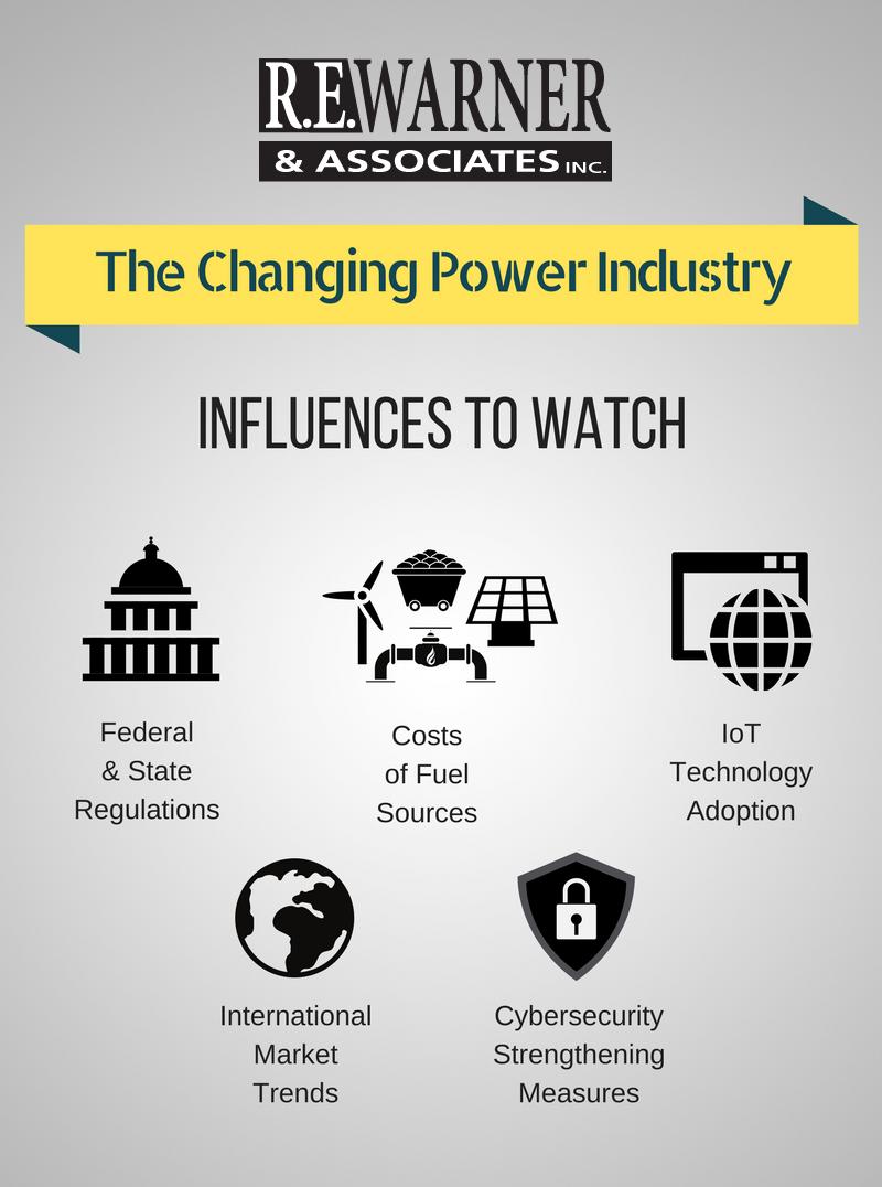 017 Q1 Power Market Website Post - Infographic